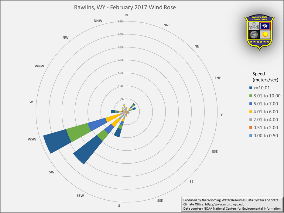 Wyoming State Climate Office Rawlins February 2017 Wind Rose