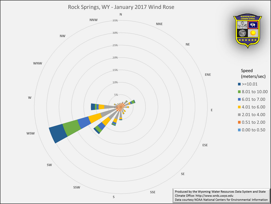 Wyoming State Climate Office Rock Springs January 2017